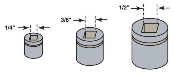 Socket Set - Beginner Mechanic Complete Tool List