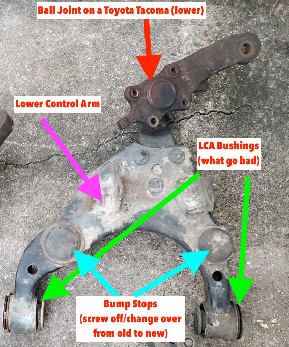 lower-control-arm-steering-wander-toyota-tacoma-99-04