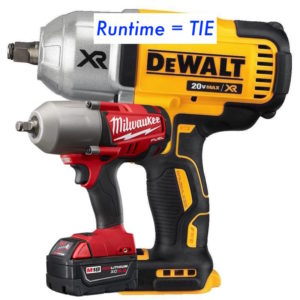 dewalt-vs-milwaukee-best-impact-wrench-mechanic-technician-2019-illustrated-guide